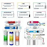 iSpring RCC7AK 6-Stage Superb Taste High Capacity