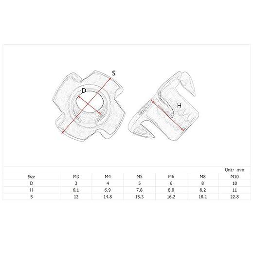 - M16 - Sechskantmuttern V2A SC-Normteile Standard Ausf/ührung Edelstahl A2 - SC934 - DIN 934 // ISO 4032 100 St/ück