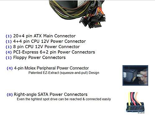 1200W Shark Technology Gaming Computer Silent 120mm Fan ATX 12V 8x SATA 4x PCIe SLI High Efficiency (Over 82 Percent) Power Supply by SHARK TECHNOLOGY® (Image #2)