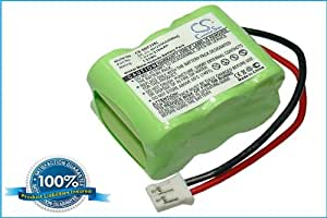 Battery for Sportdog Wetlandhunder SD-800, 650-104 +Free External USB Power