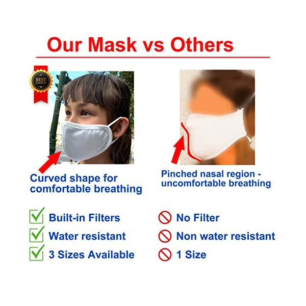 Fabric Unisex Facemask Size Medium - Protective Washable & Reusable Facemasks, Durable Built-in Multi-Filters face mask, General use mask for men women adult, fabric cotton polyester mask