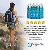 Oxygen Plus 99.5% Pure Recreational Oxygen Cans