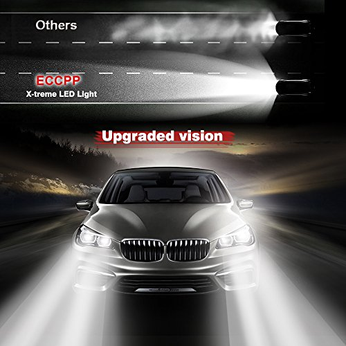 SCITOO-LED-Headlight-Bulbs-60Wpair-8000K-White-Xenon-LED-Cooling-Bulbs-Fog-Light-Direct-Placement-All-in-one-1-Years-Warranty
