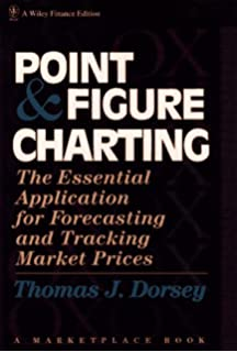 Point And Figure Charting Dorsey Pdf