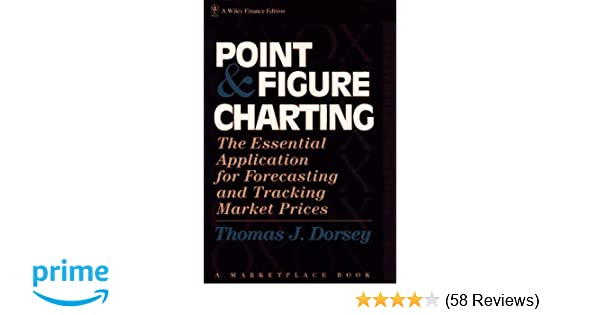 point and figure charting dorsey thomas j