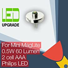 Mini MagLite LED Conversion/upgrade bulb for Mini MagLite Torch/flashlight 2AAA Cell Philips LED