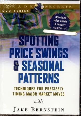 Spotting Price Swings & Seasonal Patterns: Techniques for