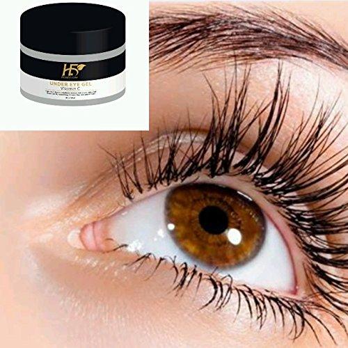 Buy budget eye cream