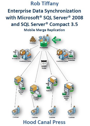 Enterprise Data Synchronization with Microsoft SQL Server 2008 and SQL Server Compact 3.5: Mobile Merge - Rob Canales