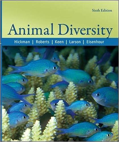 Animal Diversity 9780073028064 Jr Cleveland