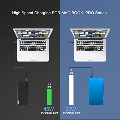 20000mAh energy Bank RUPPOLAR USB C Laptop energy Bank PD Potable Charger produced in Type C Port In Out Put 45W 3A 5V20V MAX with the help of C to C Cable speedy Charger for Mac book Laptop iPhone iPad External Battery Packs