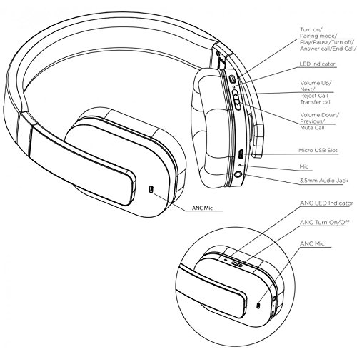 Beats Headphone Jack Wiring Diagram