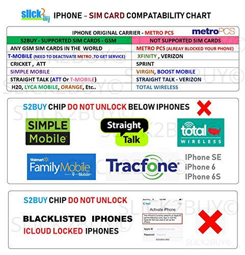 【SLICK2BUY】PREMIUM UNLOCK CHIP, Compatible with iPhone 5- XS, UNLOCK  SPRINT,VERIZON,ATT, TMOBILE,METRO,XFINITY TO ANY GSM SIM (DO NOT SUPPORT