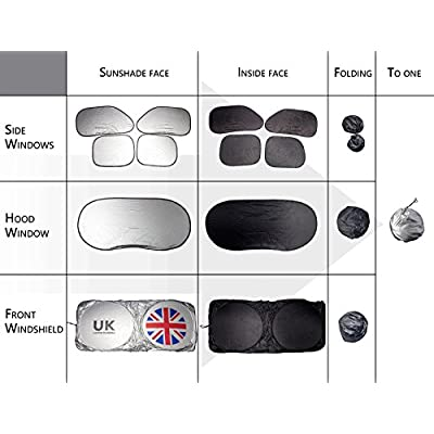 Paileco Silver Painted Folding Sun Shade 1 Sets 6 Pieces Include Hood Rear Windshield and Side Window Retractable Style Union Jack Flag Fits Most Cars, SUVs, Trucks & Vans: Automotive