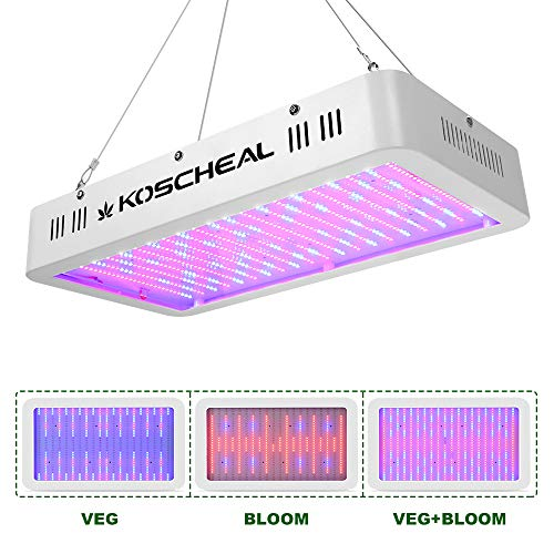 LED Grow Light 2000W Full Spectrum Plant Grow Light for Hydroponic Indoor Plants Veg and Flower KOSCHEAL Double Switch Series LED Grow Lamp with Daisy Chain