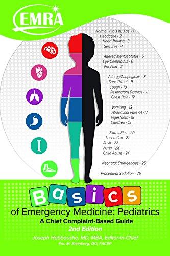 (Basics of Emergency Medicine: Pediatrics, 2nd Ed.)