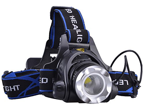 XM-L T6 LED Rechargeable Headlamp Headlight 1000LM Zoomable - 2