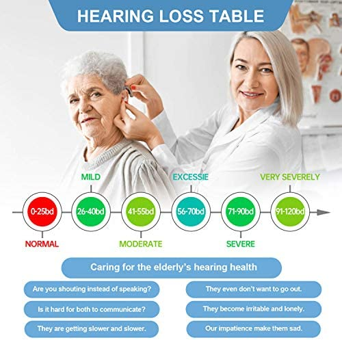 Listening to Amplifier for Senior Adults: Noise-Cancelling Miracle Ear Amplifier