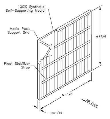 12 W x 24 H x 1 D Sterling Seal SSI5251083881XCS Purolator Key Pleat Extended Surface Air filter by Mechanical MERV 8 Pack of 12 Heavy Duty Beverage Board Frame 100/% Synthetic filter Media