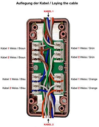 6A modulo di collegamento LSA per Cat connection box connettore LSA di riparazione e prolunga per cavo di rete e cavo di posa 7 e Cat metallizzato odedo/® anche Cat 6, 5e