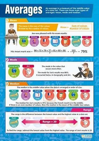 Amazon.com: Set of 4 Probability and Statistics Posters | Math ...