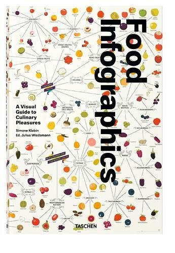 Food Infographics: A Visual Guide to Culinary Pleasures by Simone Klabin