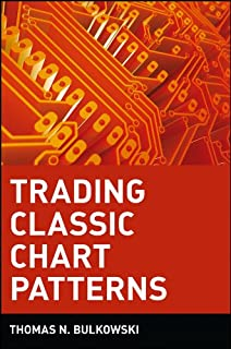 Trade Chart Patterns Like The Pros Specific Trading Techniques