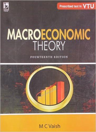 macroeconomics theory by vaish m c