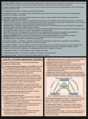 incose systems engineering handbook pdf v4