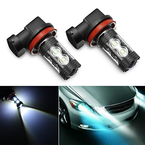 Led Fog Light Pattern - 4