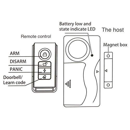 wsdcam wireless anti