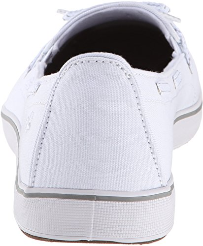 Windham White Canvas Keds Sneakers Core Grasshoppers Women's H8BnxwqgZ