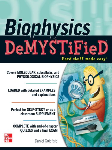 Biophysics DeMYSTiFied - Excitable Membranes