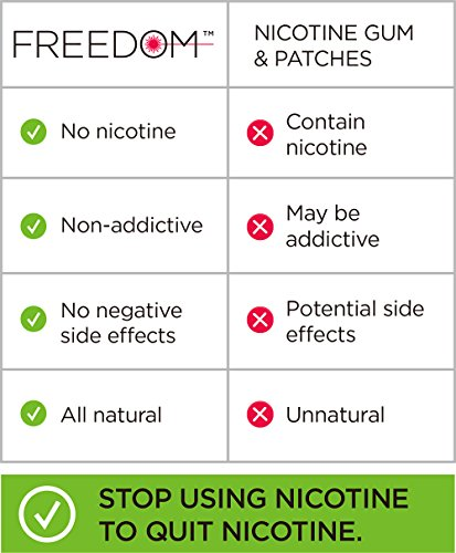how to avoid cigarette cravings