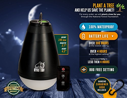 Ryno Tuff LED Camping Tent Light With Remote Control With Yellow Light Option