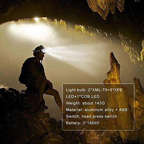 RED-EYE 90000 Lumens Headlamp Flashlight LED Super Bright Headlight Torch USB Rechargeable Head Torch Waterproof Outdoor Sports Headlight Helmet Light for Camping Hiking Fishing Hunting by RED-EYE (Image #1)