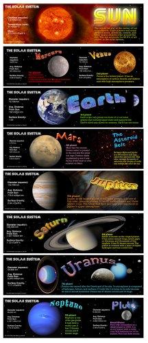 Carson Dellosa Mark Twain Solar System Bulletin Board Set (410076) -