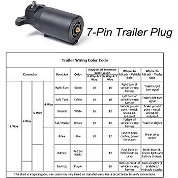 meiyiu trailer plug adapter,12v 7 way round rv blade trailer connector  adapter plug - us type