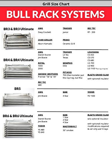 Bull Rack New Grill Tray System BR5 Grilling More Space Jerky Fish Pizza New