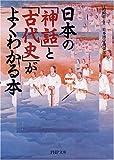 日本の「神話」と「古代史」がよくわかる本 (PHP文庫 に 12-55)