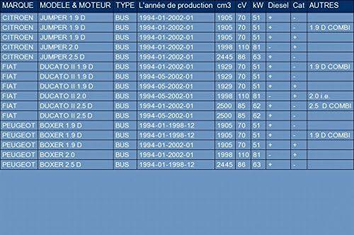 pour JUMPER 1994-2002 // DUCATO II 1994-2002 // BOXER 1994-2002 ETS-EXHAUST 349 Ligne d/échappement Silencieux