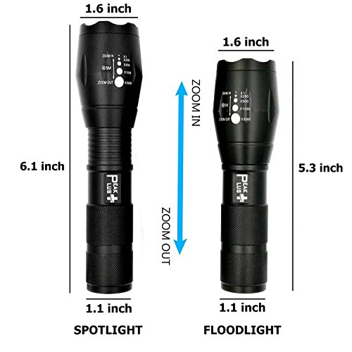 PeakPlus Super Bright LED Tactical Flashlight Zoomable Adjustable Focus 5 Modes Water Resistant Torch with Rechargeable 18650 Lithium Ion Battery & Charger