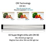 Ultra Thin LED Under Cabinet/Counter Kitchen