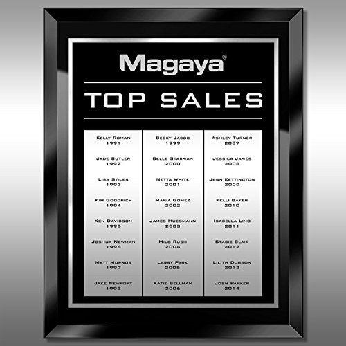 Perpetual Plaque - Glass Black (Monthly Perpetual Plaques)