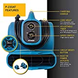 XPOWER P-230AT Mini Mighty Air Mover Utility Blower