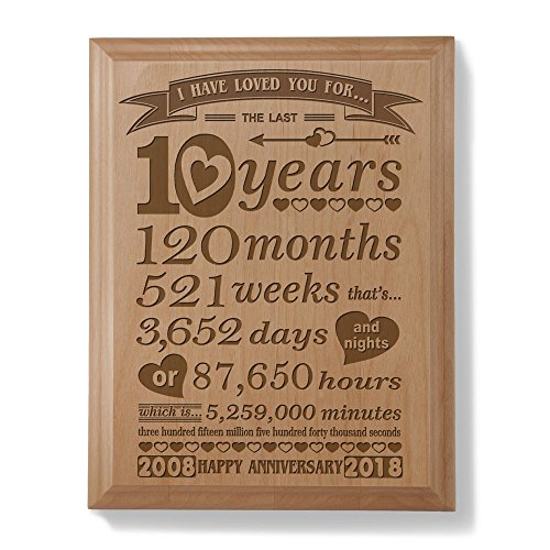 Kate Posh 10th Anniversary Engraved Wood Plaque (10 Years & 10 Months) - Includes 2008 (Marriage Year) and 2018 (10th Anniversary Year), 10th Anniversary Wedding Gifts, 10 Years of Marriage (Anniversary Tin Gift)