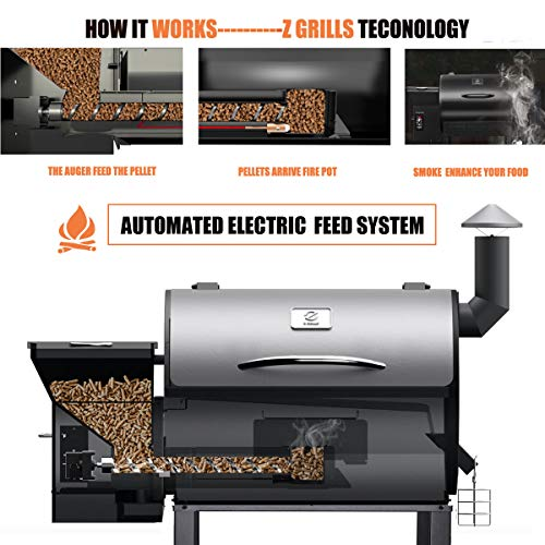 Z Grills Wood Pellet Grill Amp Smoker With Newest Updated