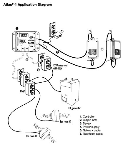 Amazon Com Titan Controls 2 Room Carbon Dioxide Co2 Monitor