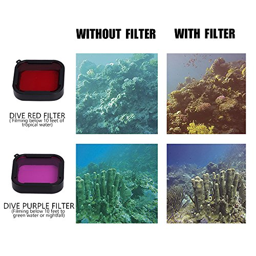 LITFAD Acrylic Housing Case Cover, Underwater Waterproof