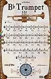 INSTRUMENTAL POSTER SERIES - Trumpet